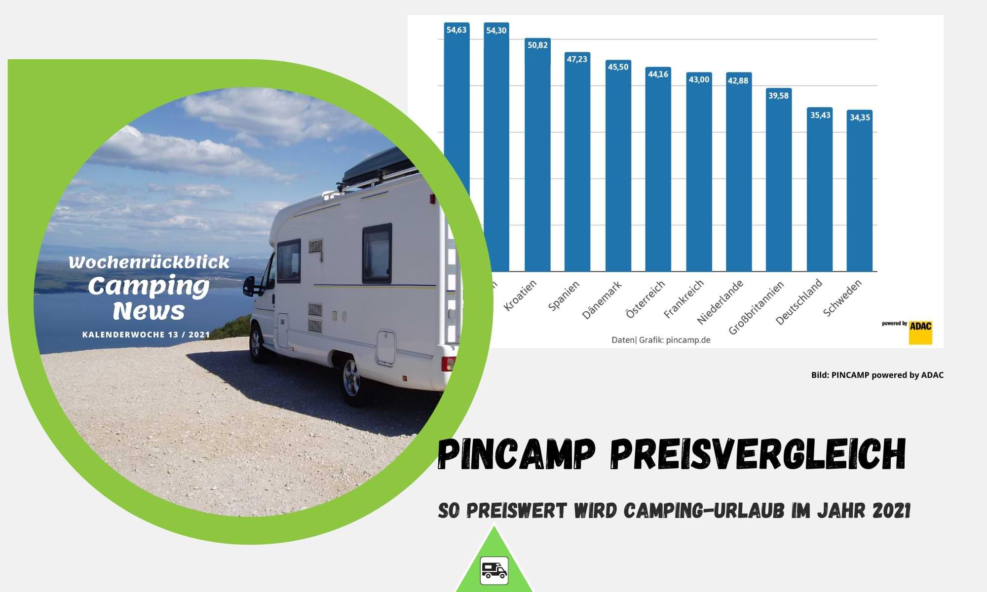 Campingplatz Preisvergleich – Campingurlaub 2021