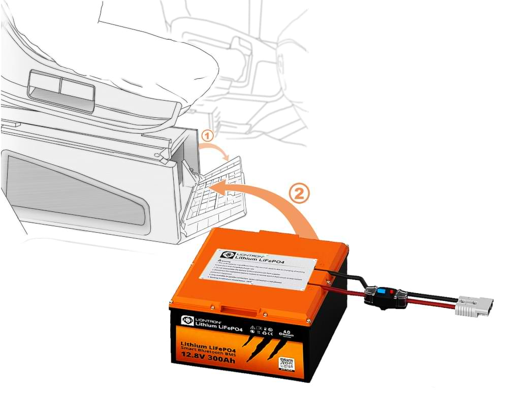 Liontron Untersitzbatterie-300Ah